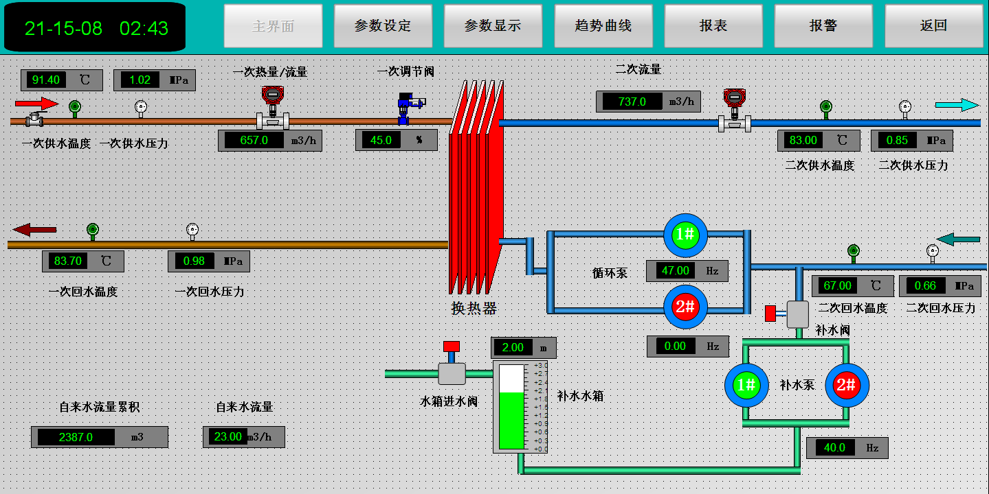 自动化控制 工业自动化 供暖换热站 换热站控制系统  换热站控制系统